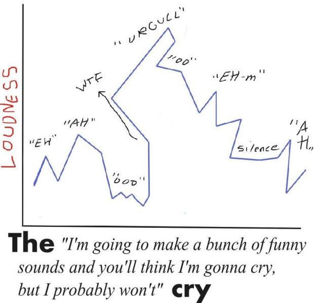 funny sounds cry
